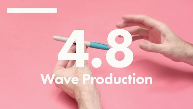 4.8 Lines Wave Production