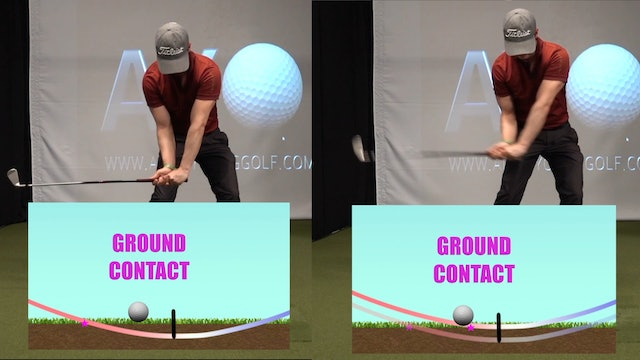 Ground Contact And Hand Path