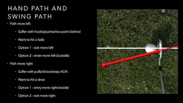 Swing Path And Hand Path