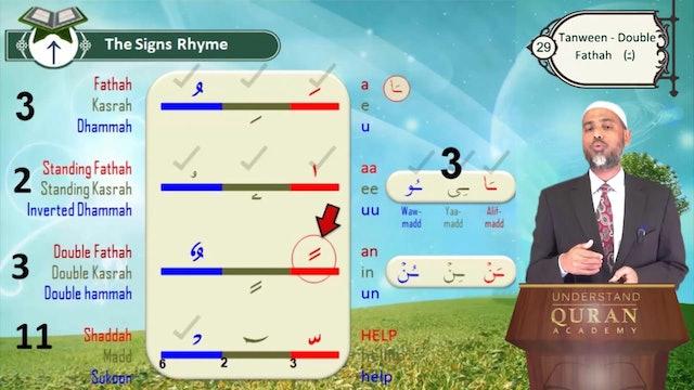 Tajweed-Tajwid-Read-Quran-Lesson-29