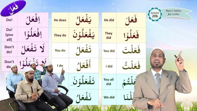 Understand-Quran_Lesson-20-B