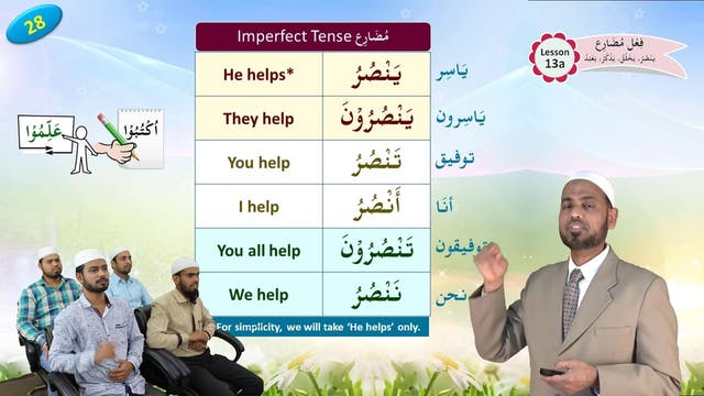 Understand-Quran_Lesson-13-B