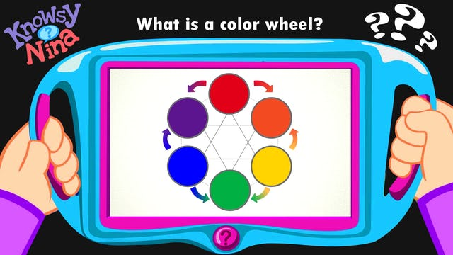 What is a color wheel?