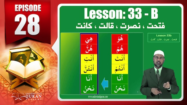 Lesson 33b- English Short course 2-Understand Qur'an