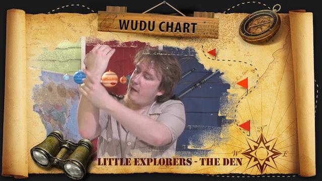 Wudu Chart