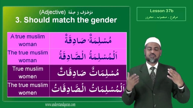 Lesson 37b- English Short course 2-Understand Qur'an
