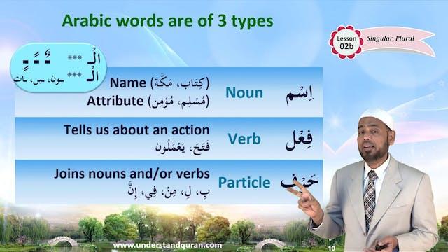 Understand-Quran_Lesson-02-B