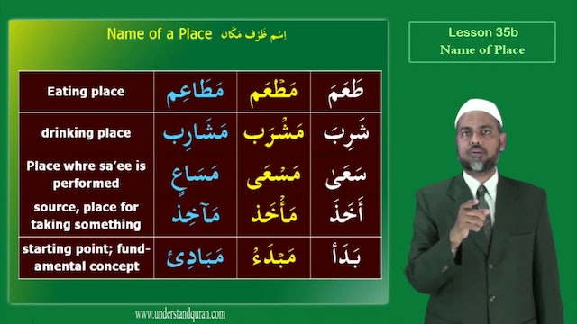 Lesson 35b- English Short course 2-Understand Qur'an