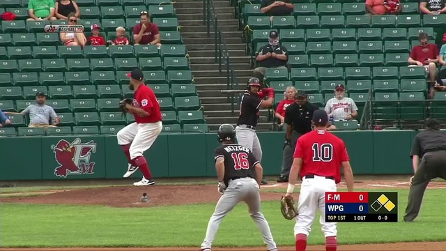 Goldeyes Highlights: July 8, 2020 vs. Fargo-Moorhead