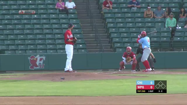 Goldeyes Highlights: August 4, 2020 v...
