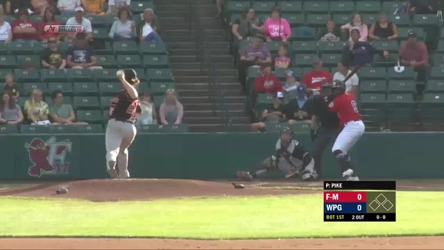 Goldeyes Highlights: August 29, 2020 vs. Fargo-Moorhead