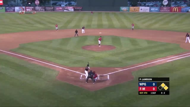 Goldeyes Highlights: August 27, 2020 ...