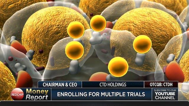 CTD Holdings (OTCQB: CTDH)