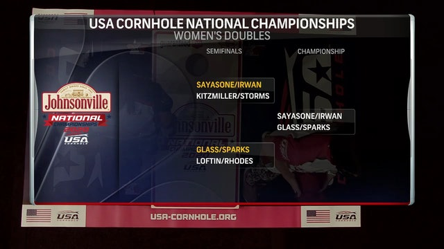 2020 USA Cornhole Championships Sparks-Glass vs. Irwan-Sayasone