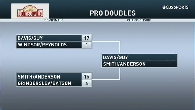 2021 Pro Shootout #4 Guy-Davis vs And...