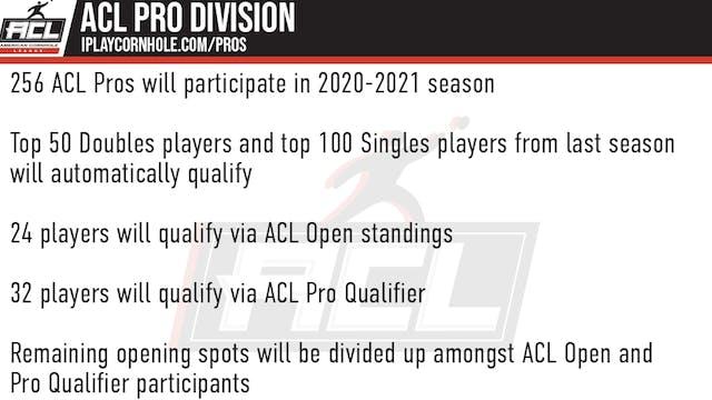 ACL Throwdown 8-27-20