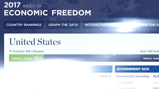 United States Ranks Behind Lithuania and Georgia in Freedom Index