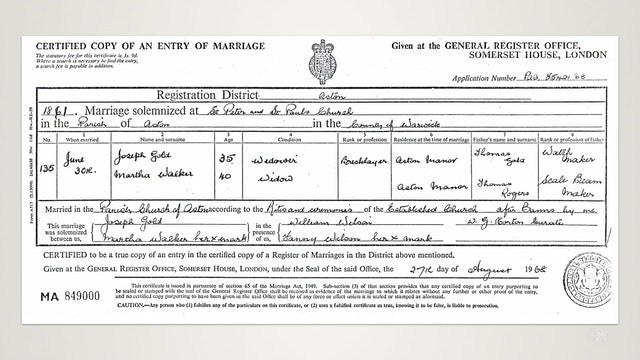 Researching Civil Registration Records