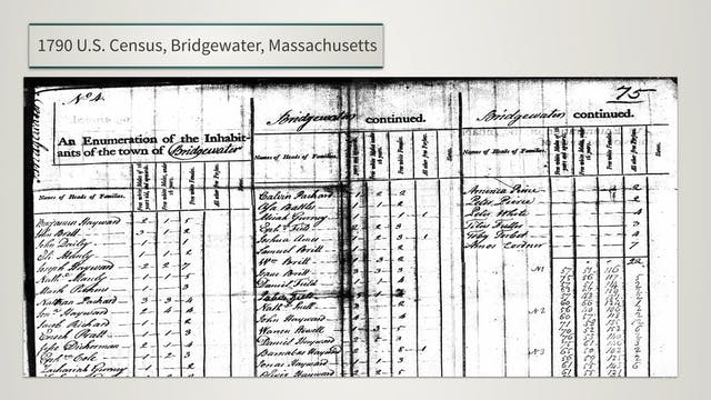 Starting With Census Records