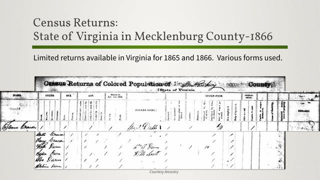 Freedmen's Bureau Records: An Overview