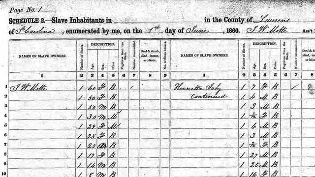 Why Were Census Records Created?