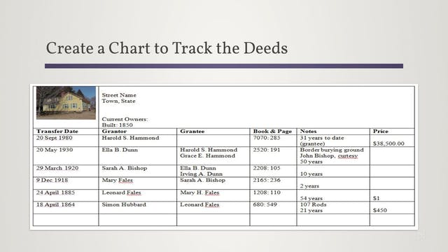 Digging Deeper Into Deeds