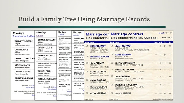 Building Families and Lineages