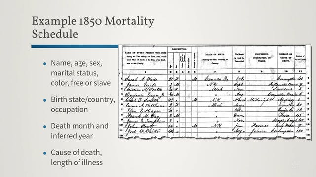 Mortality Schedules