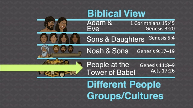 Babel and the Gospel