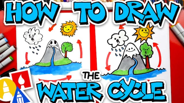 How To Draw The Water Cycle