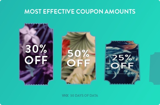 Most effective coupons for video