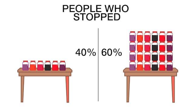 Choice Overload