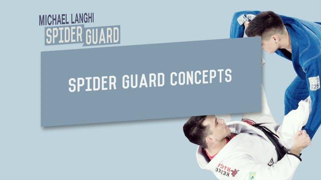 JP Michael Langhi Dynamic Spider Guard Japanese