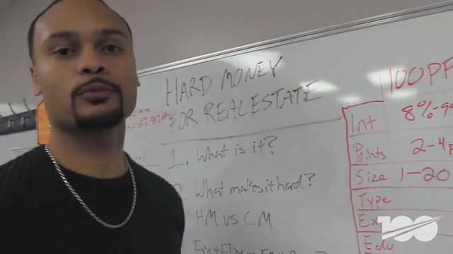How To Use Hard Money For Real Estate