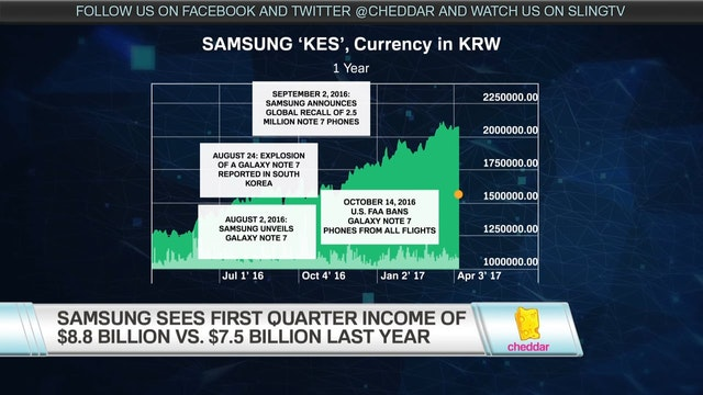 Samsung's Superb Q1