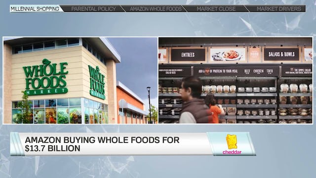 CouponFollow's Discusses Millennial Shopping Report