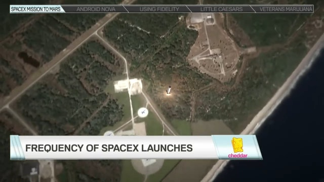 Breaking Down SpaceX's Rocket Ambitions