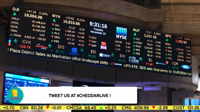 Dow Jones Industrial Average Hits 19,...
