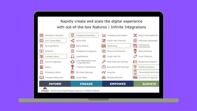 Virtual Demo Day - Modo Labs