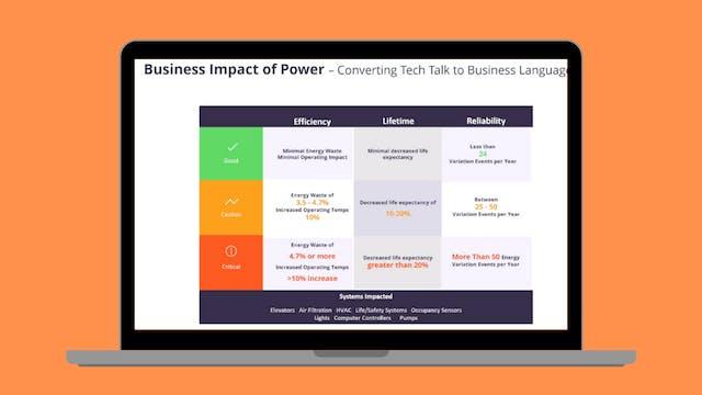 Tech Demo: Legend Power Systems Corp