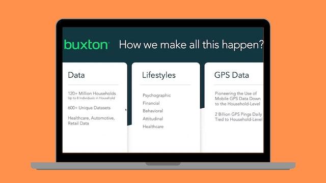 Virtual Demo Day May 2021 - Buxton