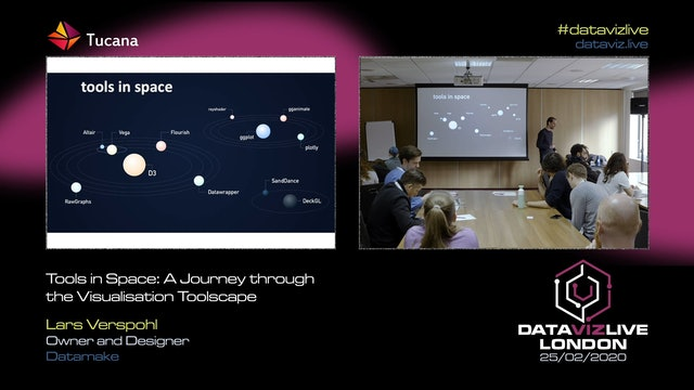 Tools in Space: A Journey through the Visualisation Toolscape