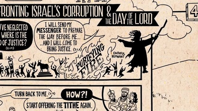 Read Scripture  Malachi