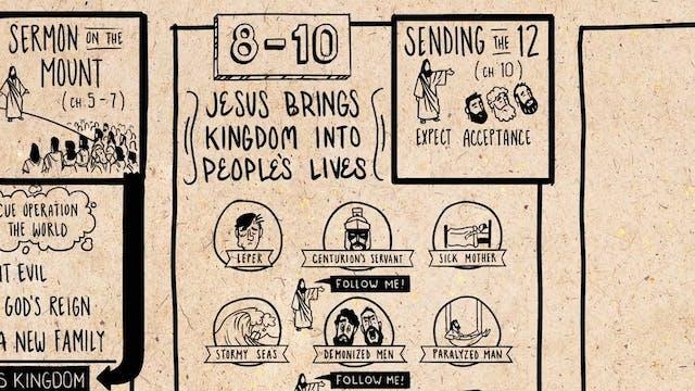 Read Scripture - Matthew Ch. 1-13