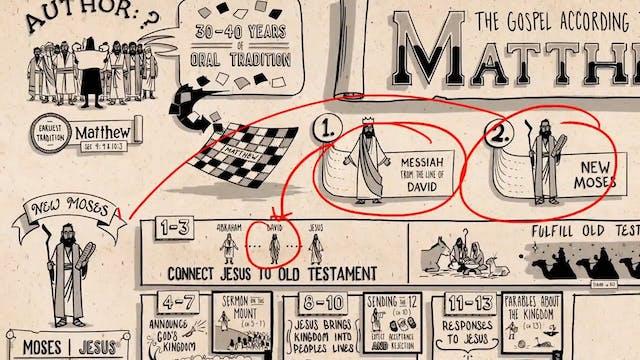 Read Scripture - Matthew Ch. 14-28