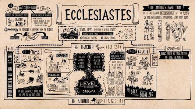 Read Scripture  Ecclesiastes