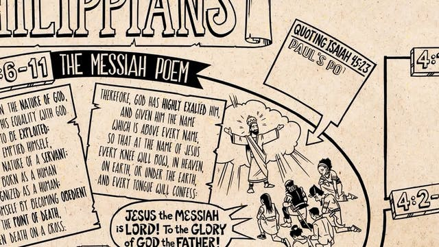 Read Scripture - Philippians