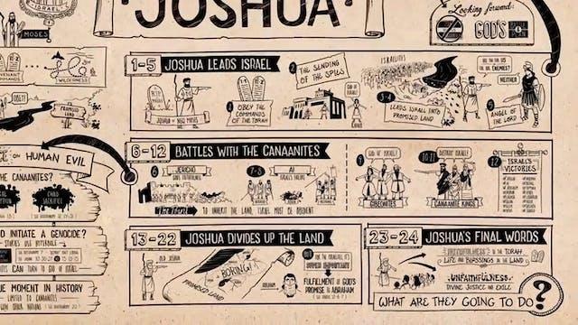 Read Scripture - Joshua