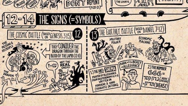 Read Scripture - Revelation Ch. 12-22
