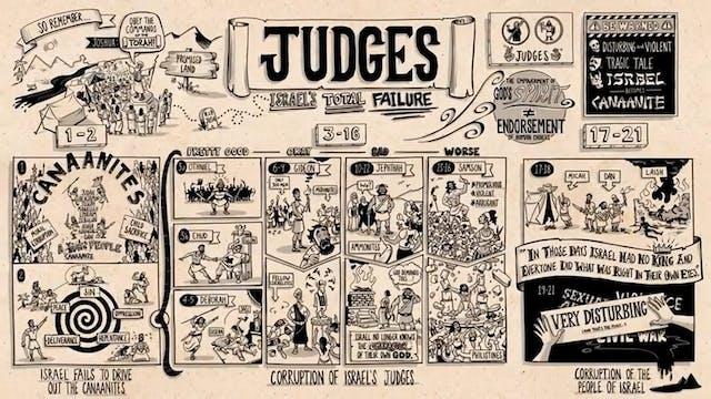 Read Scripture - Judges